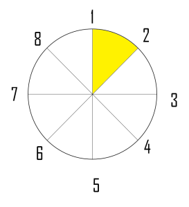 g04_thecircle